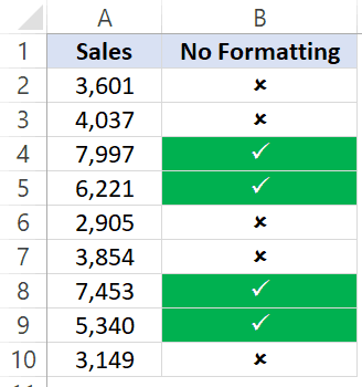 Resulting Data set after formatting check mark cells in green