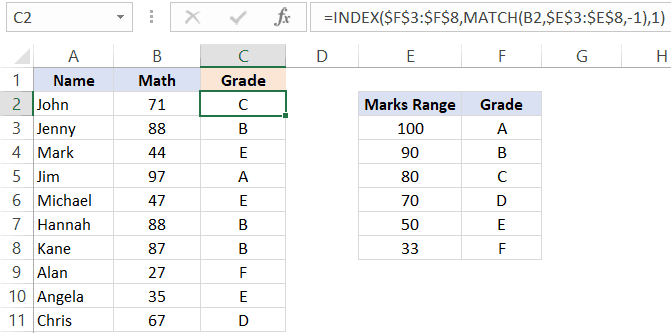 Approximate Match to find students grades