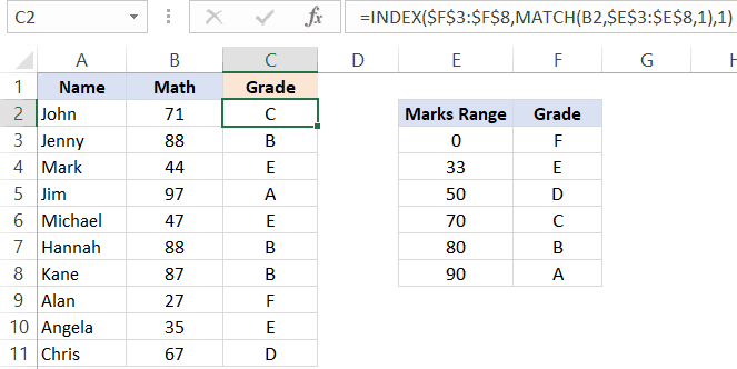 Grade for Students results - Approximate Match