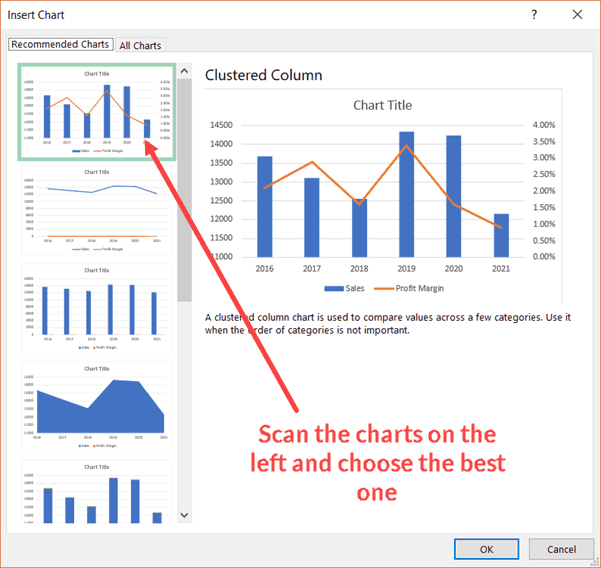 Recommended Charts dialog box - choose the best chart