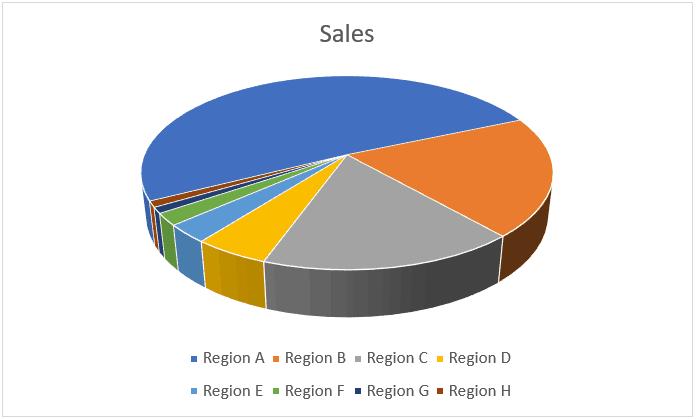 3-D Pie Chart Angle