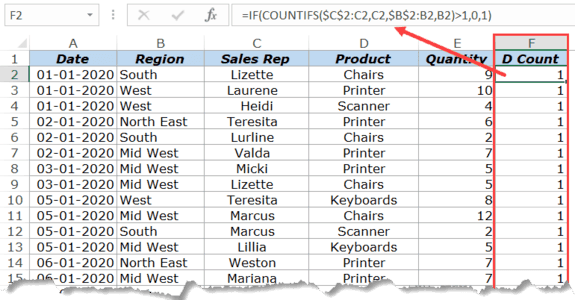 Distinct Count Helper Column in Pivot Table Data