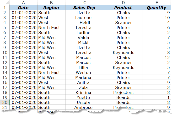 Pivot Table Data from which distinct values need to be counted