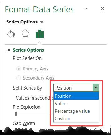 Split series by options