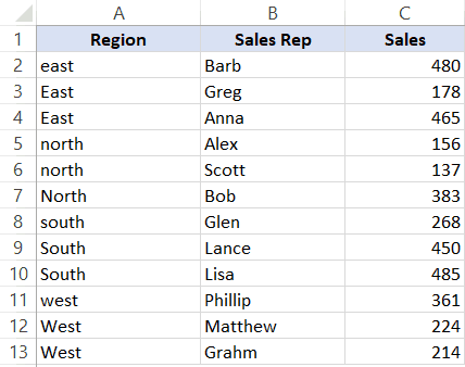 Case Sensitive Sort in Excel - Result