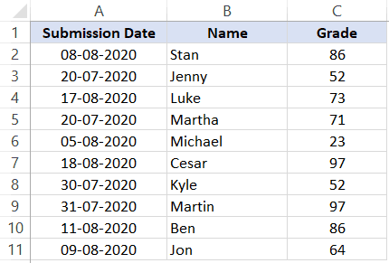 Dataset to Sort by Dates in Excel