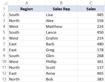 Multi-level sorting in Excel - Dataset