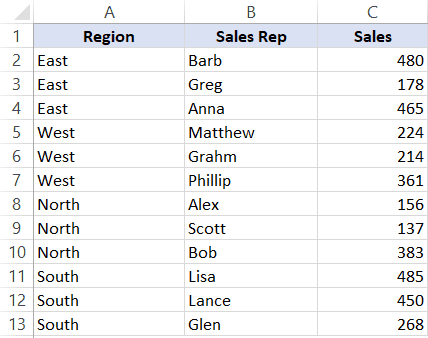 Sorting region based on custom criteria - resulting data