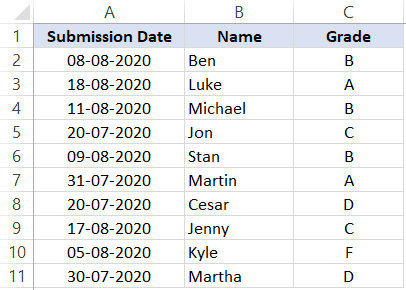 Student Name dataset for sorting