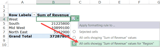 Select All cells showing Sum of Revenue values for Region option