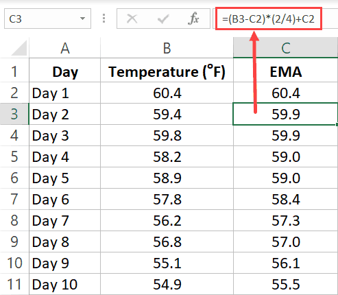 Formual to Calculate Exponential Moving Average in Excel