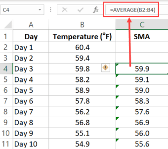 Simple Moving Average (SMA) formula in Excel