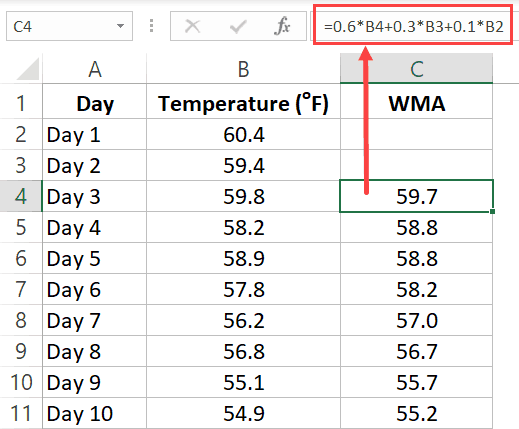 Weighted Moving Average formula in Excel