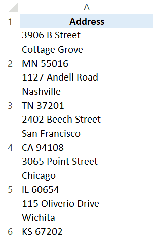 Address dataset from which line breaks need to be removed