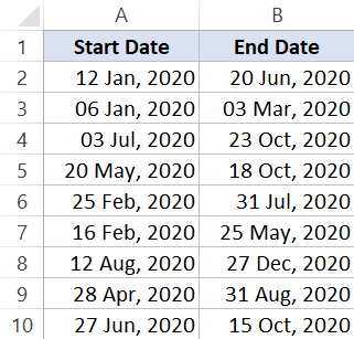 Data to calculate months between two dates