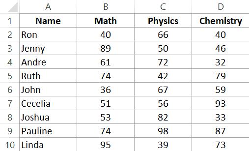 Dataset that has tabular data