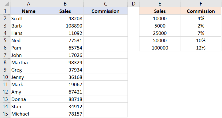 Approximate Match lookup data to find commissions