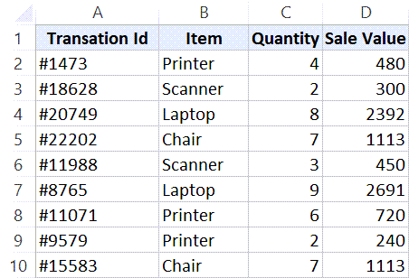 Dataset-from-where-delete-entire-row-with-specific-value Easy methods to Delete Total Row in Excel Utilizing VBA (Examples)