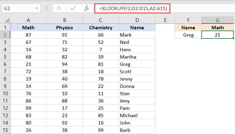 XLOOKUP function to fetch the value from the left of the lookup value
