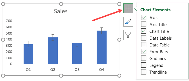 Click on the Chart Elements icon