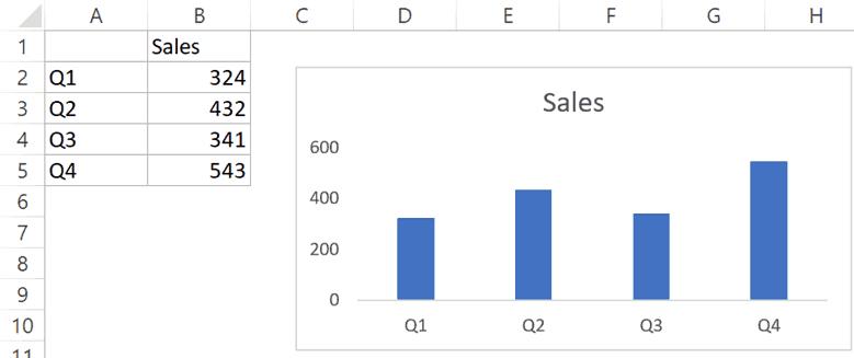 Data to add error bars
