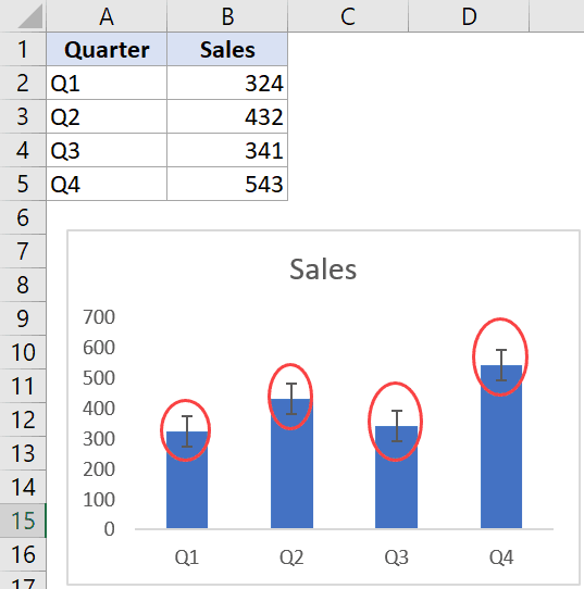 Error Bars in a Column Chart in Excel