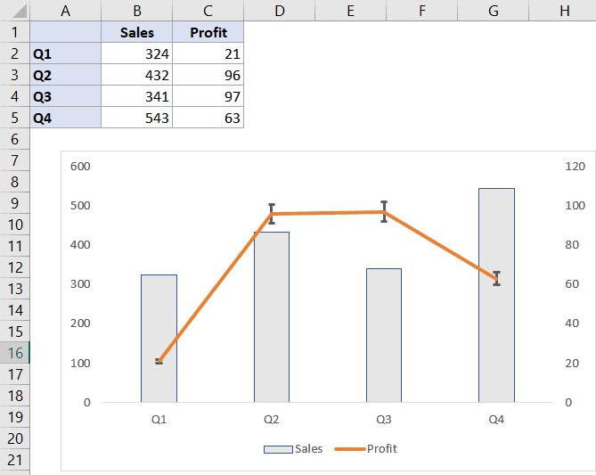 Error Bars in a combo chart